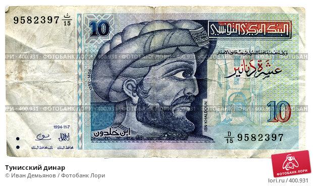 Курс тунисского динара к доллару