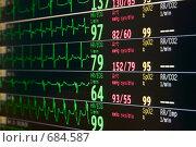 Купить «Монитор в отделении интенсивной терапии», фото № 684587, снято 5 мая 2007 г. (c) Beerkoff / Фотобанк Лори