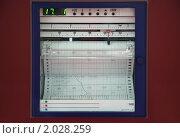 Купить «Медицинское оборудование. Монитор ЭКГ», фото № 2028259, снято 10 декабря 2009 г. (c) Losevsky Pavel / Фотобанк Лори