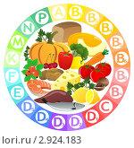 Купить «Витамины в продуктах питания», иллюстрация № 2924183 (c) ivolodina / Фотобанк Лори