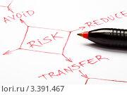 Купить «Схема управления рисками на бумаге», фото № 3391467, снято 16 июля 2011 г. (c) Ивелин Радков / Фотобанк Лори