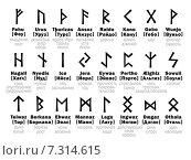 Купить «Алфавит рун с русским переводом», иллюстрация № 7314615 (c) Одиссей / Фотобанк Лори