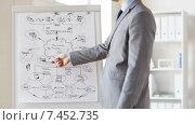 Купить «close up of man showing business scheme at office», видеоролик № 7452735, снято 12 апреля 2015 г. (c) Syda Productions / Фотобанк Лори
