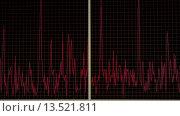 Купить «Красный движущийся график на мониторе», видеоролик № 13521811, снято 11 апреля 2015 г. (c) Video Kot / Фотобанк Лори