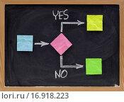 Купить «yes or no _ decision making concept», фото № 16918223, снято 21 сентября 2019 г. (c) easy Fotostock / Фотобанк Лори