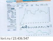 Купить «Финансовый график биржевых котировок», фото № 23436547, снято 21 января 2016 г. (c) Victoria Demidova / Фотобанк Лори