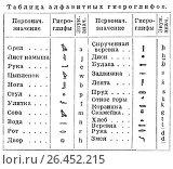 Купить «Таблица алфавитных иероглифов», иллюстрация № 26452215 (c) Макаров Алексей / Фотобанк Лори
