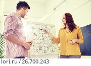 Купить «creative team with scheme on flip board at office», фото № 26700243, снято 27 февраля 2016 г. (c) Syda Productions / Фотобанк Лори
