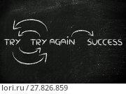 Купить «try and try again till success», фото № 27826859, снято 18 июля 2019 г. (c) PantherMedia / Фотобанк Лори