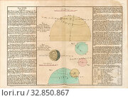 Projections of the occultations of the planets and fix stars of the moon, Fig. 1: Orthographic projection of the covering of the Aldebaran from the Moon... Редакционное фото, фотограф ARTOKOLORO QUINT LOX LIMITED / age Fotostock / Фотобанк Лори