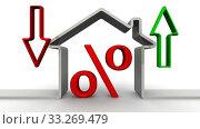 Изменение процента по ипотеке. Стоковая анимация, видеограф WalDeMarus / Фотобанк Лори