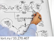 Купить «hand with marker drawing scheme on flip chart», фото № 33270407, снято 5 апреля 2014 г. (c) Syda Productions / Фотобанк Лори