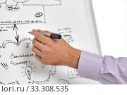Купить «hand with marker drawing scheme on flip chart», фото № 33308535, снято 5 апреля 2014 г. (c) Syda Productions / Фотобанк Лори