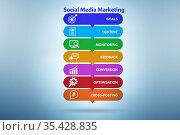 SMM - social media marketing concept. Стоковое фото, фотограф Elnur / Фотобанк Лори