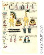Folio from the Codex Mendoza. Редакционное фото, агентство World History Archive / Фотобанк Лори