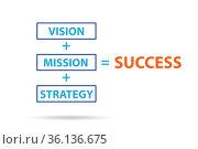 Equation of success with key elements. Стоковое фото, фотограф Elnur / Фотобанк Лори