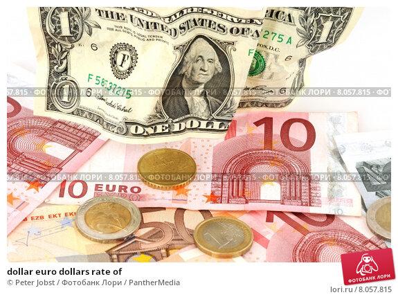 Форекс евро доллар график