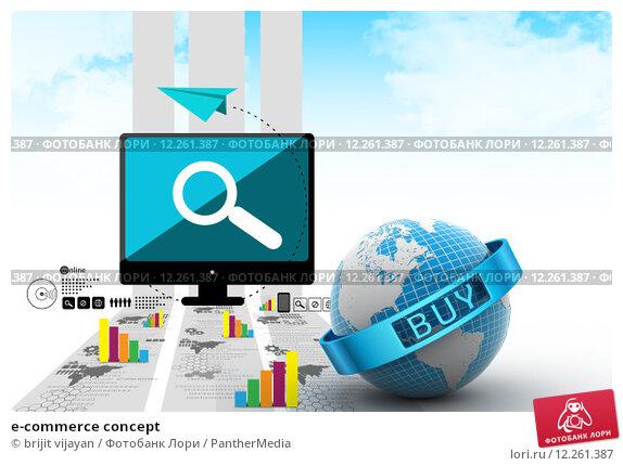 e commerce model social networking sites