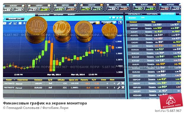 Купить «Финансовые график на экране монитора», фото № 5687967, снято 10 марта 2014 г. (c) Геннадий Соловьев / Фотобанк Лори