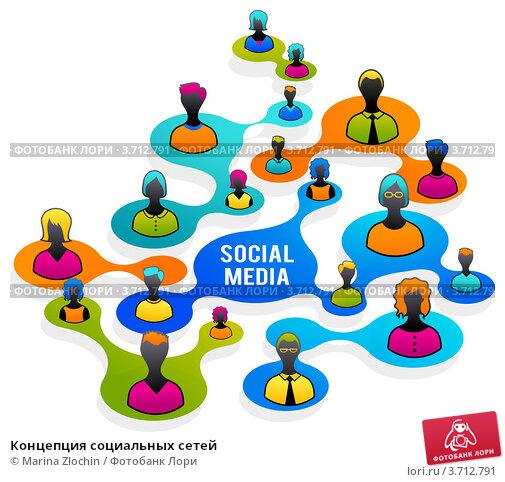 Купить «Концепция социальных сетей», иллюстрация № 3712791 (c) Marina Zlochin / Фотобанк Лори