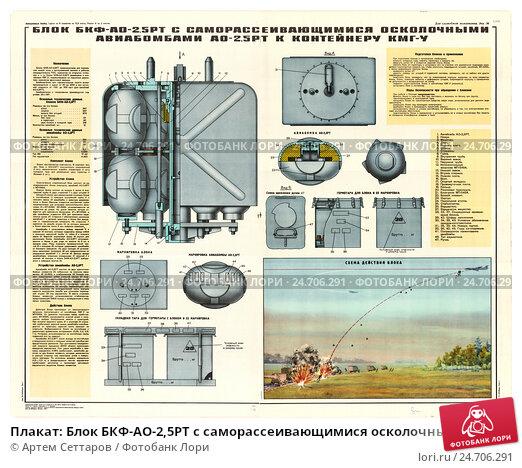 Плакат: Блок БКФ-АО-2,5РТ с саморассеивающимися осколочными авиабомбами АО-2,5РТ к контейнеру КМГ-У, иллюстрация № 24706291 (c) Артем Сеттаров / Фотобанк Лори