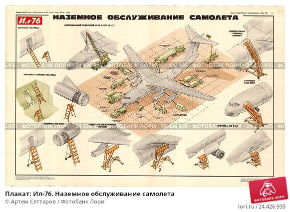 Плакат: Ил-76. Наземное обслуживание самолета. Редакционная иллюстрация, иллюстратор Артем Сеттаров / Фотобанк Лори