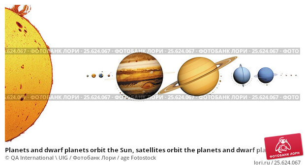 Dwarf Planets Interesting Facts about the Five Dwarf Planets
