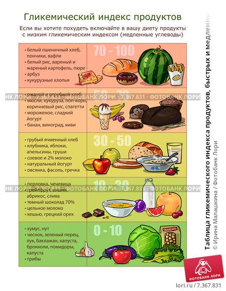 Отзывы о 6 лепестковой диете